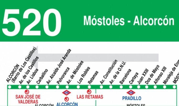 Clínica dental en Alcorcón y Móstoles - Clínica Stoma - Dentista en Alcorcón y Móstoles