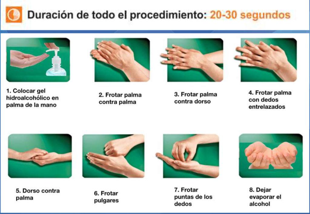 Implantes dentales en Móstoles y Alcorcón - Clínica Stoma - Medidas y consejos de higiene para la nueva normalidad - Cómo lavarse las manos