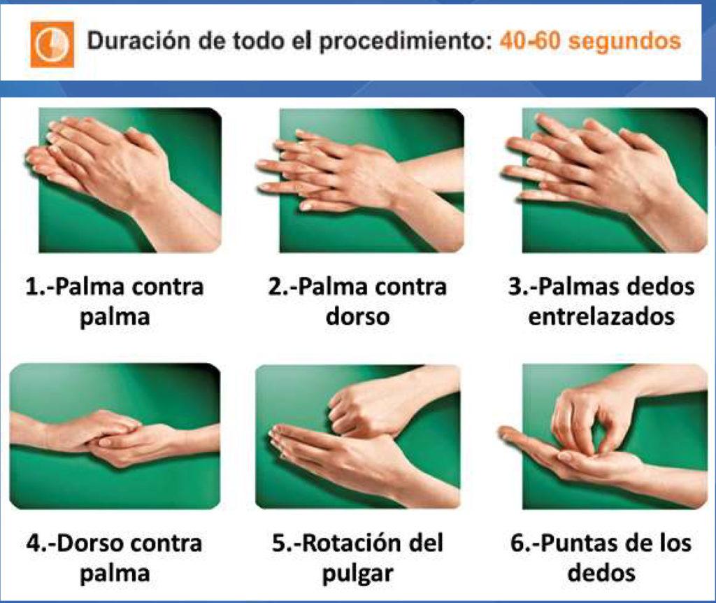 Implantes dentales en Móstoles y Alcorcón - Clínica Stoma - Medidas y consejos de higiene para la nueva normalidad - Cómo desinfectarse las manos